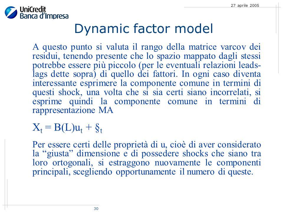 30 27 aprile 2005 Dynamic factor model A questo punto si valuta il rango della matrice varcov dei residui, tenendo presente che lo spazio mappato dagli stessi potrebbe essere più piccolo (per le eventuali relazioni leads- lags dette sopra) di quello dei fattori.