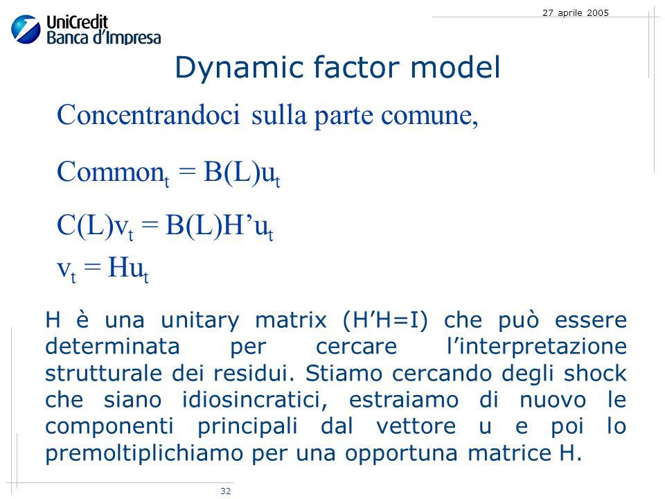 32 27 aprile 2005 Dynamic factor model Concentrandoci sulla parte comune, Common t = B(L)u t C(L)v t = B(L)Hu t v t = Hu t H è una unitary matrix (HH=I) che può essere determinata per cercare linterpretazione strutturale dei residui.