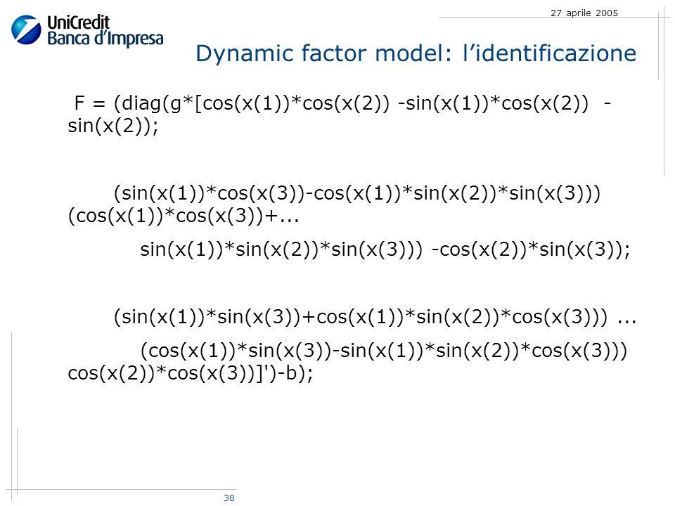38 27 aprile 2005 Dynamic factor model: lidentificazione F = (diag(g*[cos(x(1))*cos(x(2)) -sin(x(1))*cos(x(2)) - sin(x(2)); (sin(x(1))*cos(x(3))-cos(x(1))*sin(x(2))*sin(x(3))) (cos(x(1))*cos(x(3))+...
