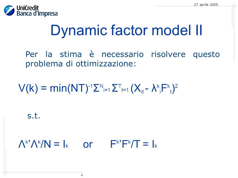 4 27 aprile 2005 Dynamic factor model II Per la stima è necessario risolvere questo problema di ottimizzazione: V(k) = min(NT) -1 Σ N i=1 Σ T t=1 (X it - λ k i F k t ) 2 s.t.