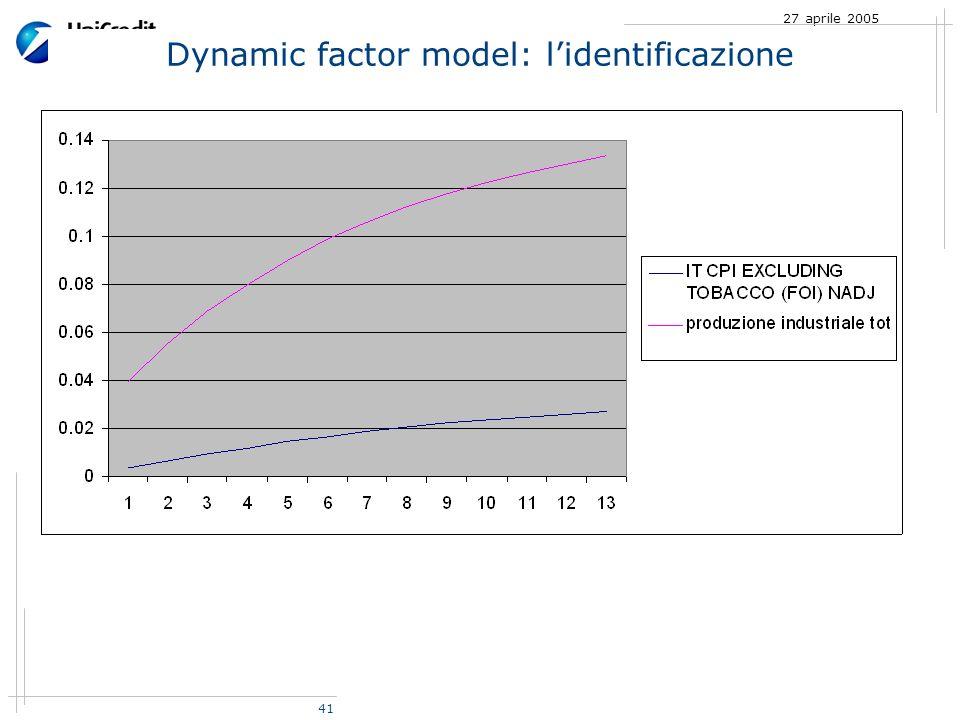 41 27 aprile 2005 Dynamic factor model: lidentificazione