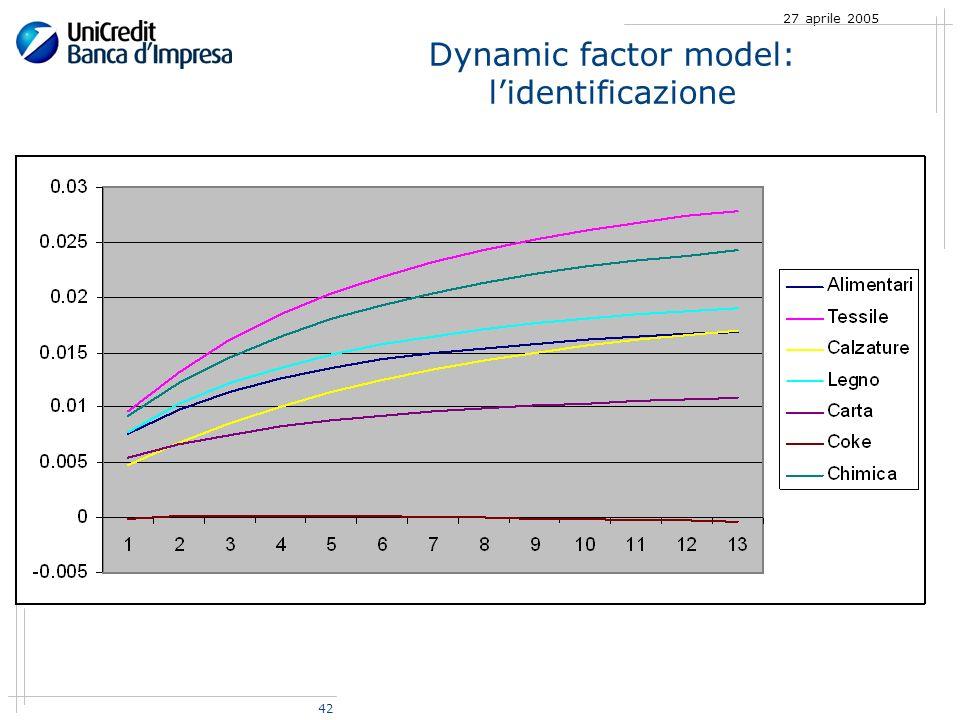 42 27 aprile 2005 Dynamic factor model: lidentificazione