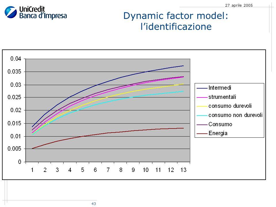 43 27 aprile 2005 Dynamic factor model: lidentificazione