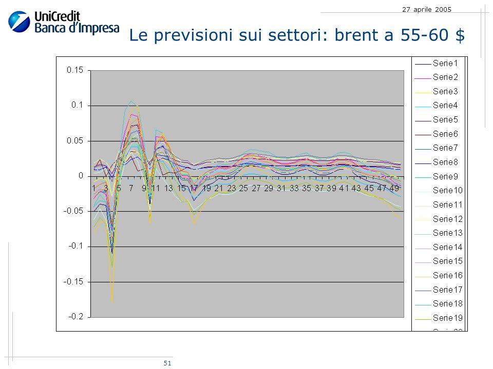 51 27 aprile 2005 Le previsioni sui settori: brent a 55-60 $