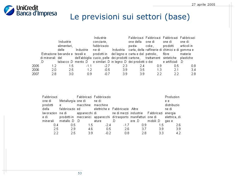 53 27 aprile 2005 Le previsioni sui settori (base)