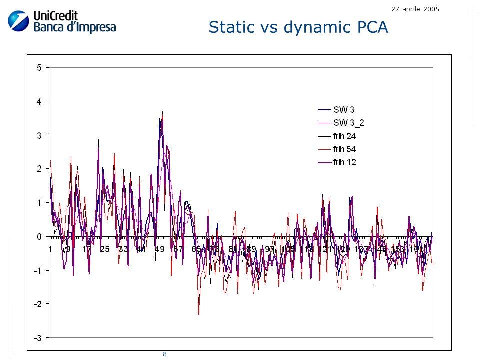8 27 aprile 2005 Static vs dynamic PCA