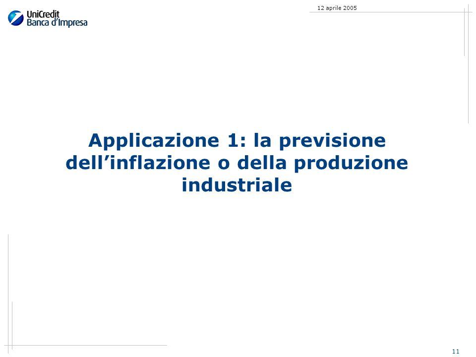 11 12 aprile 2005 Applicazione 1: la previsione dellinflazione o della produzione industriale