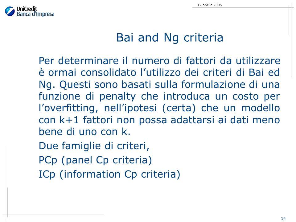 14 12 aprile 2005 Bai and Ng criteria Per determinare il numero di fattori da utilizzare è ormai consolidato lutilizzo dei criteri di Bai ed Ng. Quest