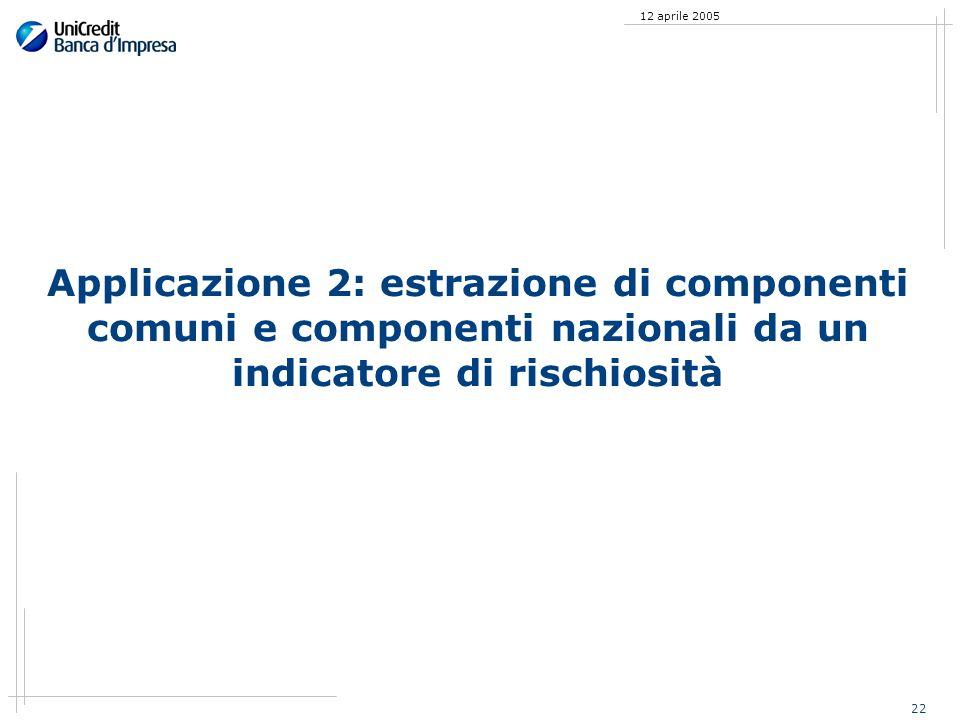 22 12 aprile 2005 Applicazione 2: estrazione di componenti comuni e componenti nazionali da un indicatore di rischiosità