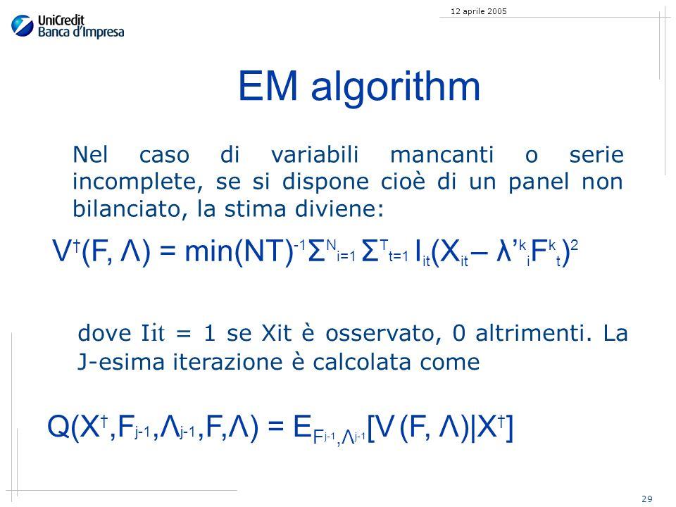 29 12 aprile 2005 EM algorithm Nel caso di variabili mancanti o serie incomplete, se si dispone cioè di un panel non bilanciato, la stima diviene: V (F, Λ) = min(NT) -1 Σ N i=1 Σ T t=1 I it (X it – λ k i F k t ) 2 dove I it = 1 se Xit è osservato, 0 altrimenti.