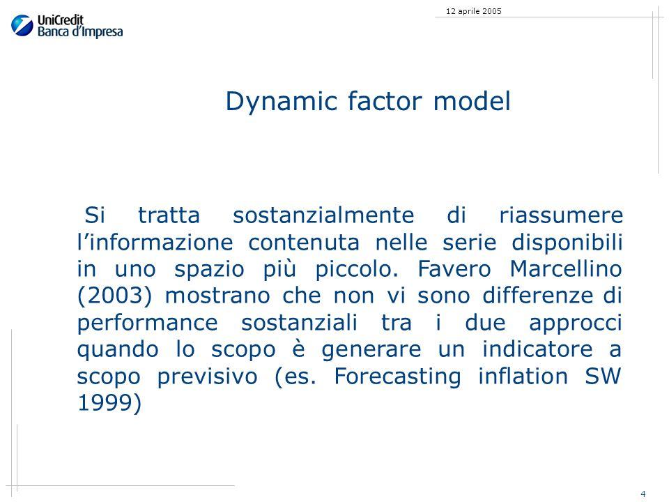 4 12 aprile 2005 Dynamic factor model Si tratta sostanzialmente di riassumere linformazione contenuta nelle serie disponibili in uno spazio più piccol