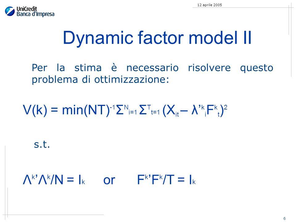 6 12 aprile 2005 Dynamic factor model II Per la stima è necessario risolvere questo problema di ottimizzazione: V(k) = min(NT) -1 Σ N i=1 Σ T t=1 (X it – λ k i F k t ) 2 s.t.