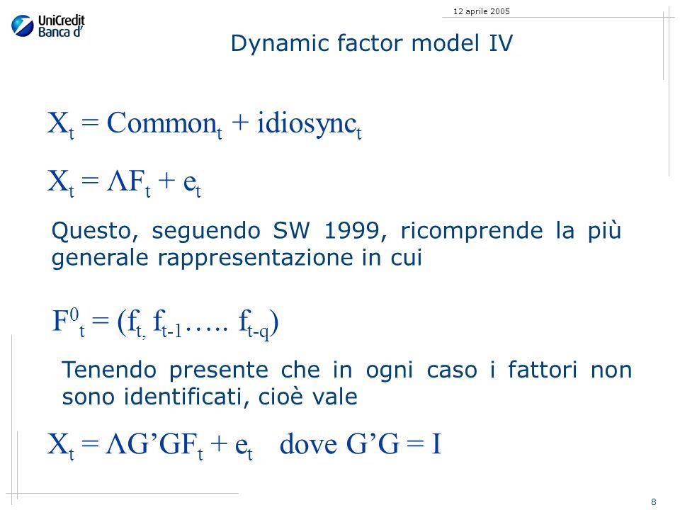 8 12 aprile 2005 Dynamic factor model IV X t = Common t + idiosync t X t = ΛF t + e t Questo, seguendo SW 1999, ricomprende la più generale rappresentazione in cui F 0 t = (f t, f t-1 …..