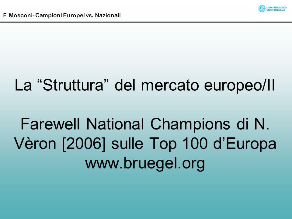 La Struttura del mercato europeo/II Farewell National Champions di N. Vèron [2006] sulle Top 100 dEuropa www.bruegel.org F. Mosconi- Campioni Europei