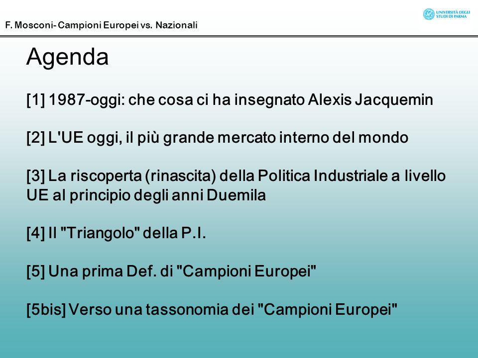 Il pensiero di Alexis Jacquemin [1987] sulla: «necessità di formulare una politica industriale europea concertata che permetta di superare le strategie settoriali lungo le linee nazionali, di ridurre le barriere esistenti tra le grandi imprese nazionali e di sviluppare un ampio mercato interno europeo per le applicazioni industriali».