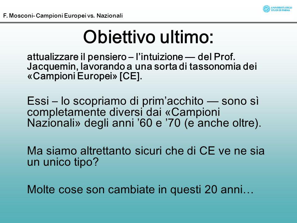 Obiettivo ultimo: attualizzare il pensiero – lintuizione del Prof. Jacquemin, lavorando a una sorta di tassonomia dei «Campioni Europei» [CE]. Essi –