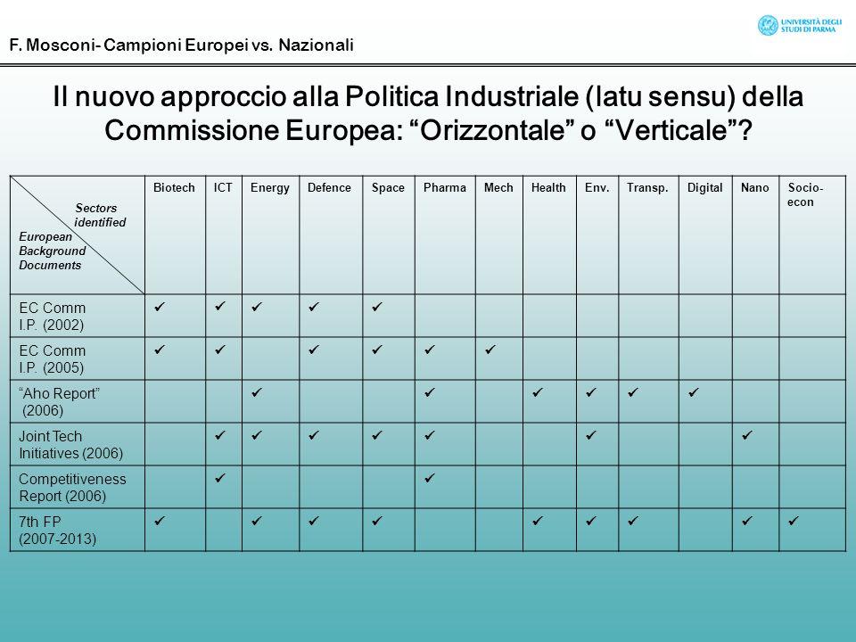 Il nuovo approccio alla Politica Industriale (latu sensu) della Commissione Europea: Orizzontale o Verticale? Sectors identified European Background D