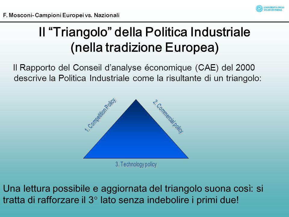 Il Triangolo della Politica Industriale (nella tradizione Europea) Il Rapporto del Conseil danalyse économique (CAE) del 2000 descrive la Politica Ind