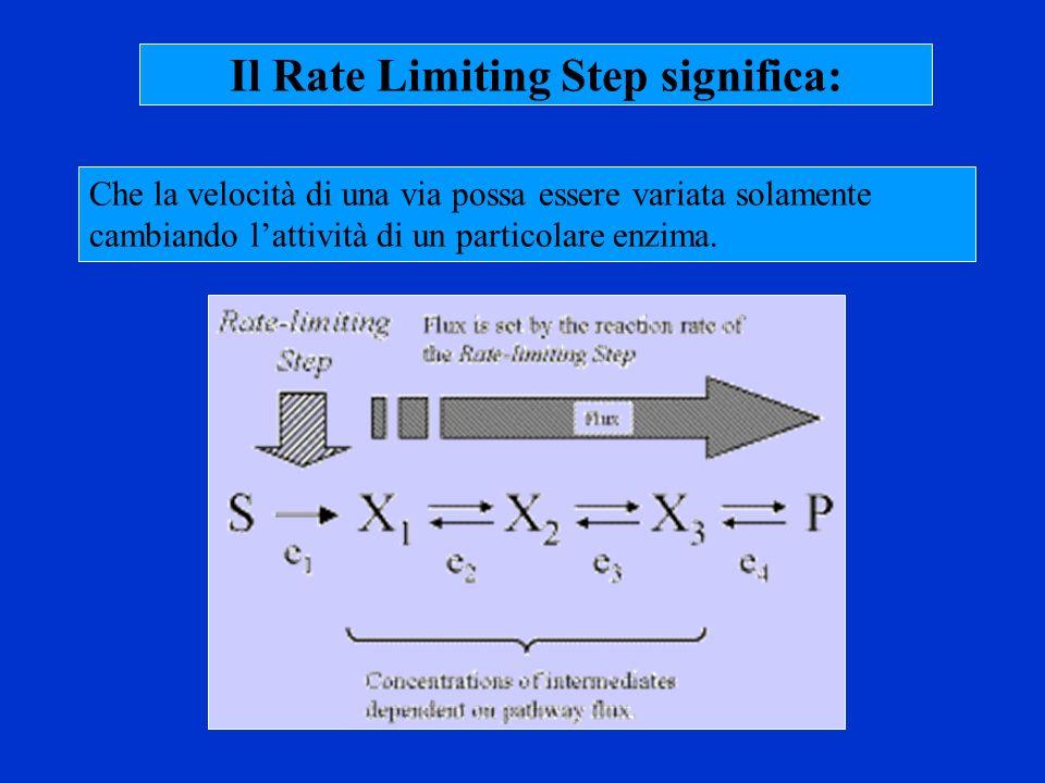 Il Rate Limiting Step significa: Che la velocità di una via possa essere variata solamente cambiando lattività di un particolare enzima.