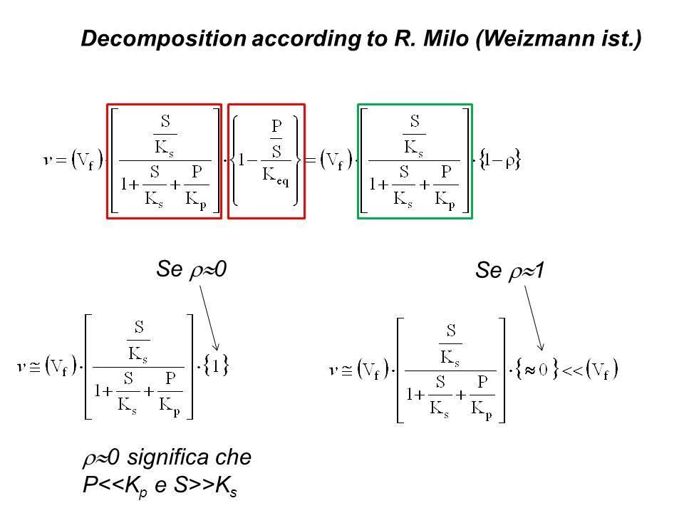 Decomposition according to R. Milo (Weizmann ist.) Se 0 0 significa che P >K s Se 1
