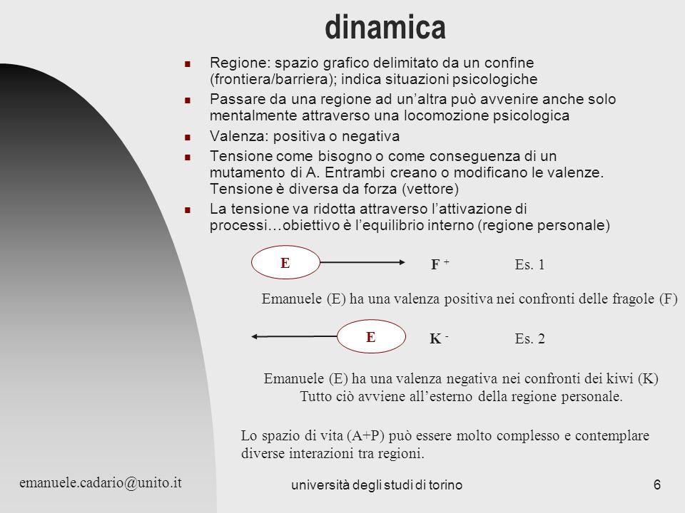 università degli studi di torino6 dinamica Regione: spazio grafico delimitato da un confine (frontiera/barriera); indica situazioni psicologiche Passa
