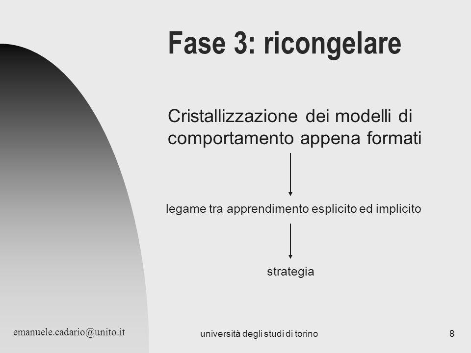 università degli studi di torino8 Fase 3: ricongelare Cristallizzazione dei modelli di comportamento appena formati legame tra apprendimento esplicito