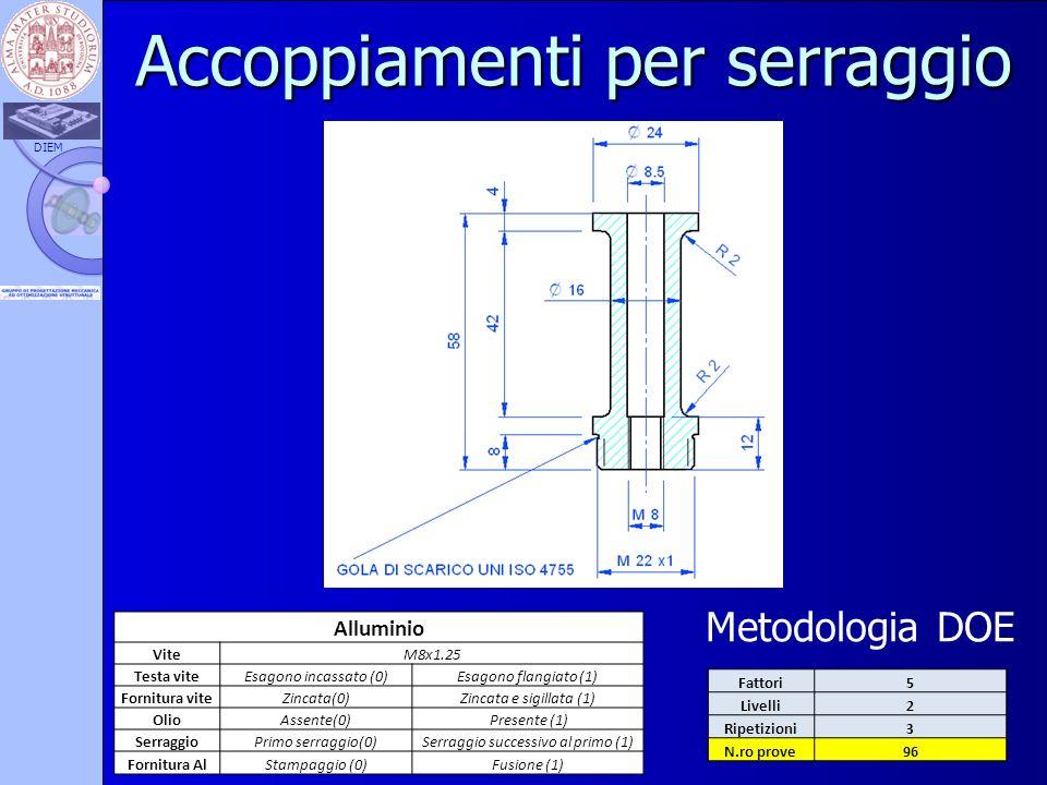 DIEM Accoppiamenti per serraggio Alluminio ViteM8x1.25 Testa viteEsagono incassato (0)Esagono flangiato (1) Fornitura viteZincata(0)Zincata e sigillat