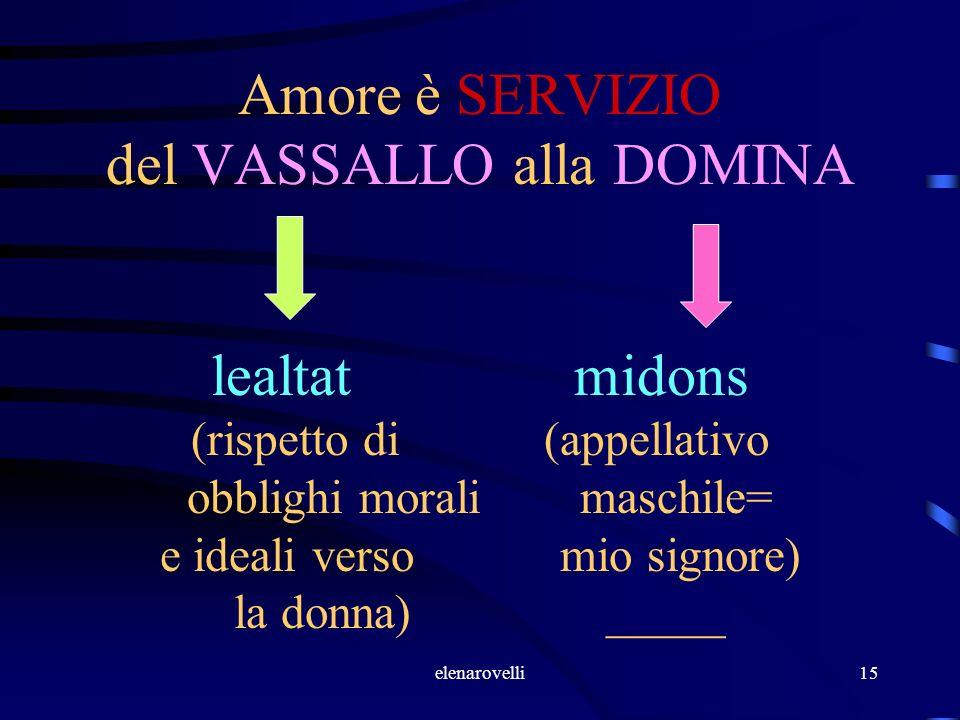 elenarovelli15 Amore è SERVIZIO del VASSALLO alla DOMINA lealtat midons (rispetto di (appellativo obblighi morali maschile= e ideali verso mio signore