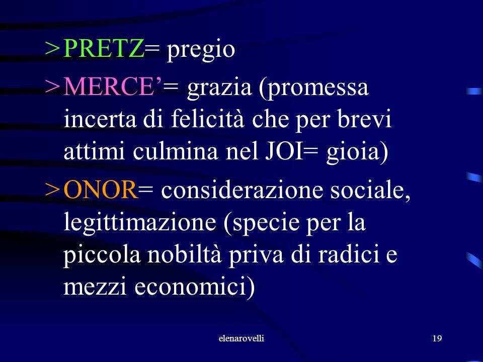 elenarovelli19 >PRETZ= pregio >MERCE= grazia (promessa incerta di felicità che per brevi attimi culmina nel JOI= gioia) >ONOR= considerazione sociale,