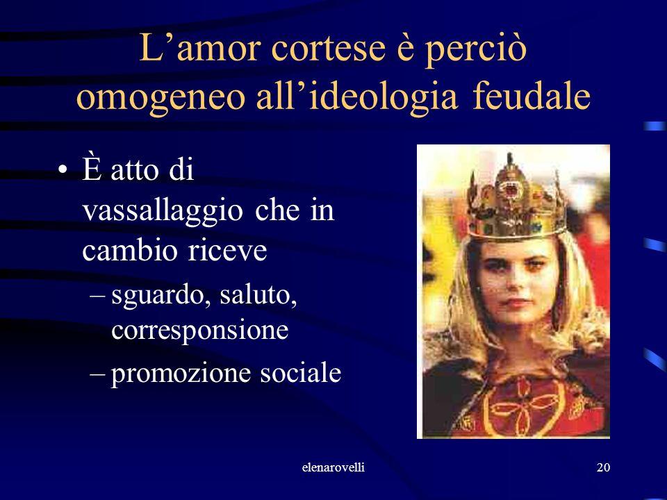 elenarovelli20 Lamor cortese è perciò omogeneo allideologia feudale È atto di vassallaggio che in cambio riceve –sguardo, saluto, corresponsione –prom