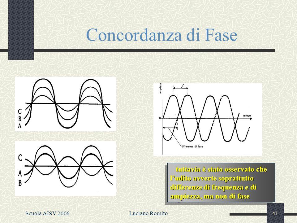 Scuola AISV 2006Luciano Romito40