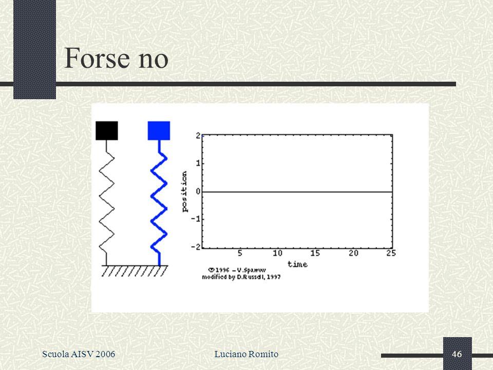 Fourier Sintesi di Fourier: combinare onde sinusoidali per formare onde complesse Analisi di Fourier: individuare le componenti sinusoidali di una forma donda complessa Spettro di Fourier: linsieme delle ampiezze delle onde sinusoidali (componenti di Fourier) che formano unonda complessa Salta le molle