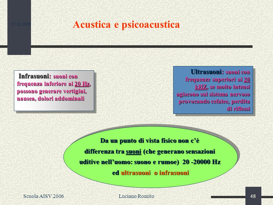 Scuola AISV 2006Luciano Romito47 Forse no
