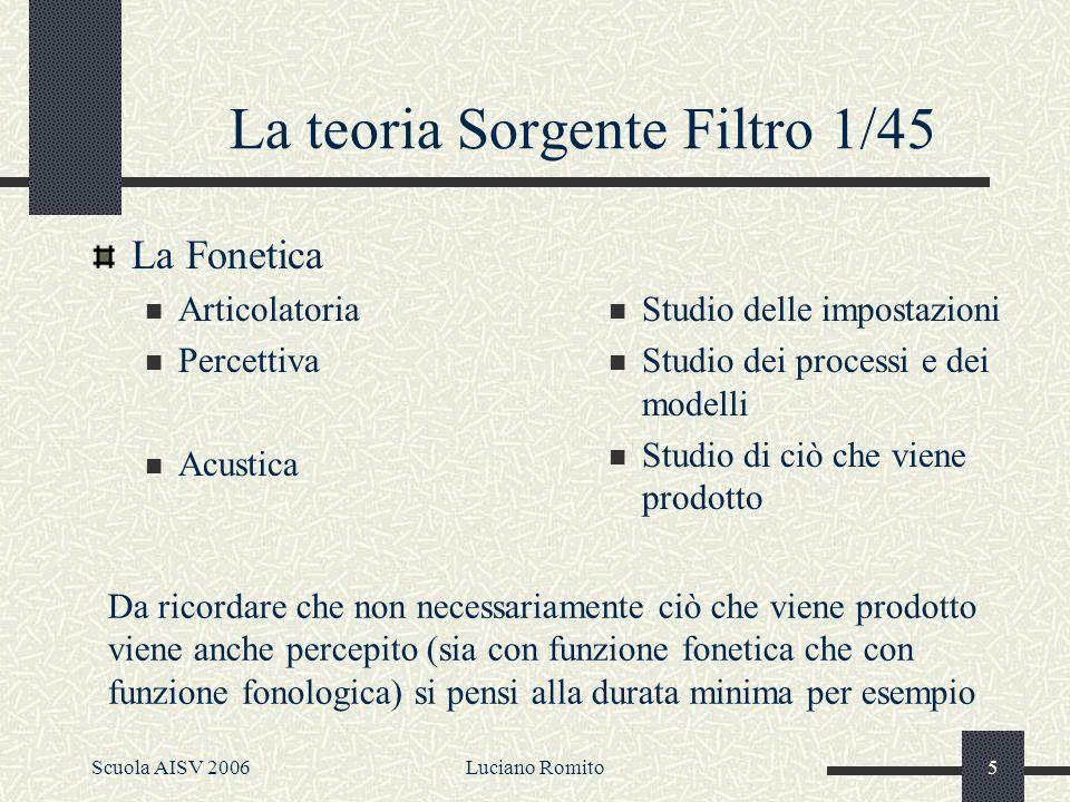 Le basi teoriche della Fonetica Acustica: La teoria sorgente Filtro Ore a disposizione = 15:30-16:15