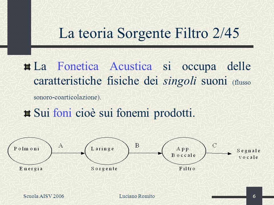 Scuola AISV 2006Luciano Romito5 La teoria Sorgente Filtro 1/45 La Fonetica Articolatoria Percettiva Acustica Studio delle impostazioni Studio dei proc