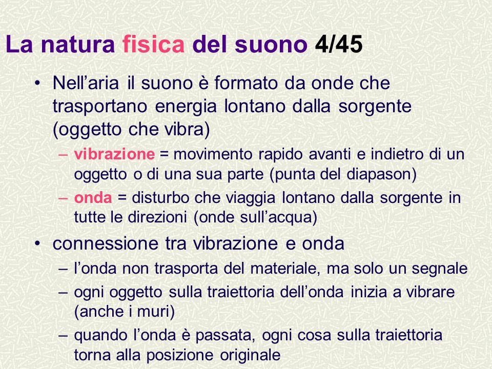 Scuola AISV 2006Luciano Romito7 Il suono: alcuni concetti 3/45 Onda, Periodicità, Frequenza, Ampiezza.