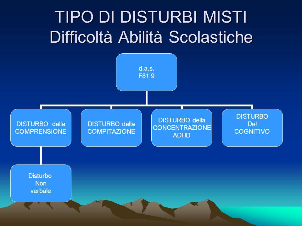 TIPO DI DISTURBI MISTI Difficoltà Abilità Scolastiche d.a.s.