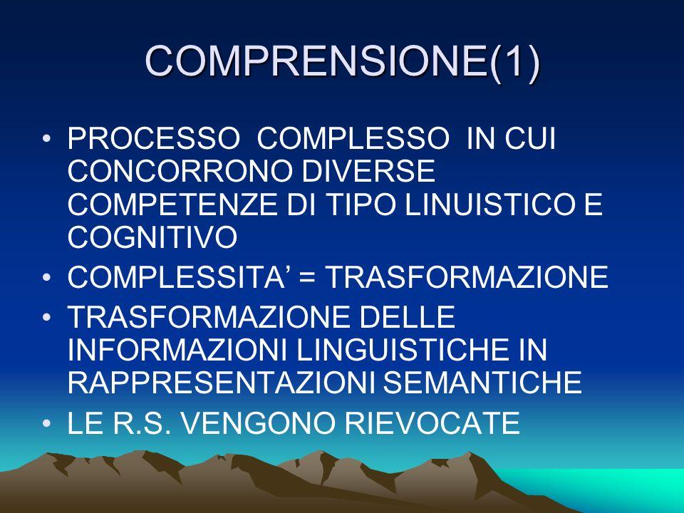 COMPRENSIONE(1) PROCESSO COMPLESSO IN CUI CONCORRONO DIVERSE COMPETENZE DI TIPO LINUISTICO E COGNITIVO COMPLESSITA = TRASFORMAZIONE TRASFORMAZIONE DELLE INFORMAZIONI LINGUISTICHE IN RAPPRESENTAZIONI SEMANTICHE LE R.S.