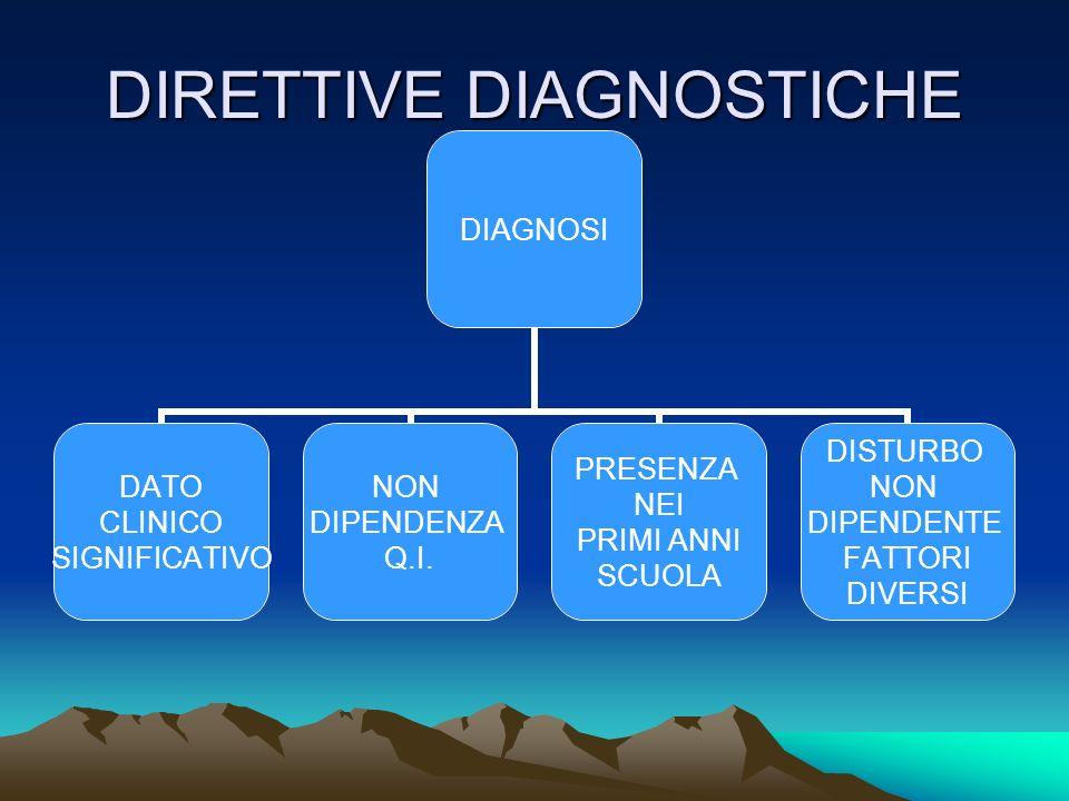 DIRETTIVE DIAGNOSTICHE DIAGNOSI DATO CLINICO SIGNIFICATIVO NON DIPENDENZA Q.I.