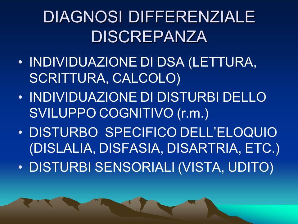 DIAGNOSI DIFFERENZIALE DISCREPANZA INDIVIDUAZIONE DI DSA (LETTURA, SCRITTURA, CALCOLO) INDIVIDUAZIONE DI DISTURBI DELLO SVILUPPO COGNITIVO (r.m.) DISTURBO SPECIFICO DELLELOQUIO (DISLALIA, DISFASIA, DISARTRIA, ETC.) DISTURBI SENSORIALI (VISTA, UDITO)