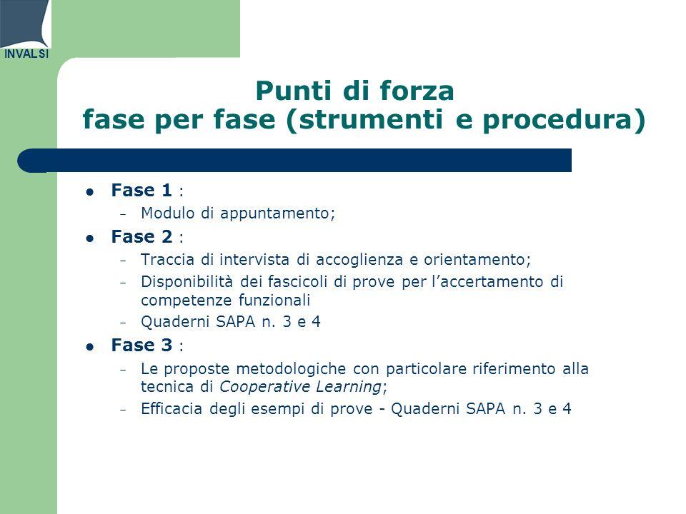 INVALSI Fase 1 : – Modulo di appuntamento; Fase 2 : – Traccia di intervista di accoglienza e orientamento; – Disponibilità dei fascicoli di prove per