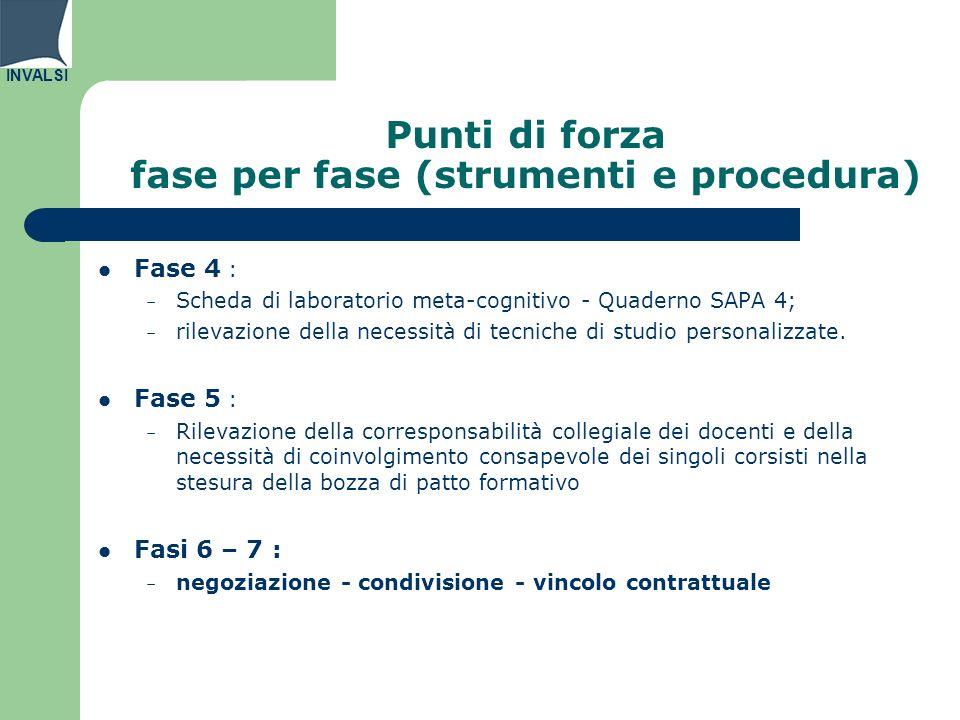 INVALSI Fase 4 : – Scheda di laboratorio meta-cognitivo - Quaderno SAPA 4; – rilevazione della necessità di tecniche di studio personalizzate. Fase 5