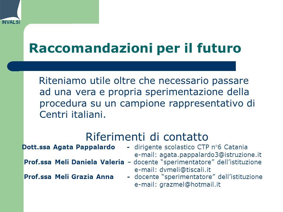 INVALSI Raccomandazioni per il futuro Riferimenti di contatto Dott.ssa Agata Pappalardo - dirigente scolastico CTP n°6 Catania e-mail: agata.pappalard