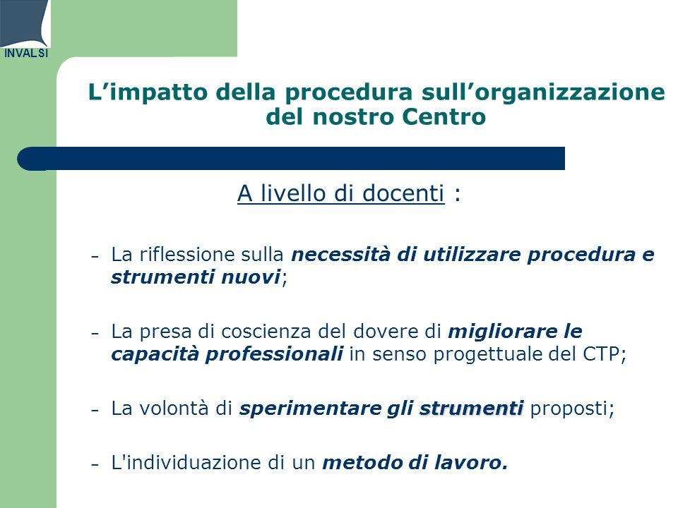 INVALSI Limpatto della procedura sullorganizzazione del nostro Centro A livello di docenti : – La riflessione sulla necessità di utilizzare procedura