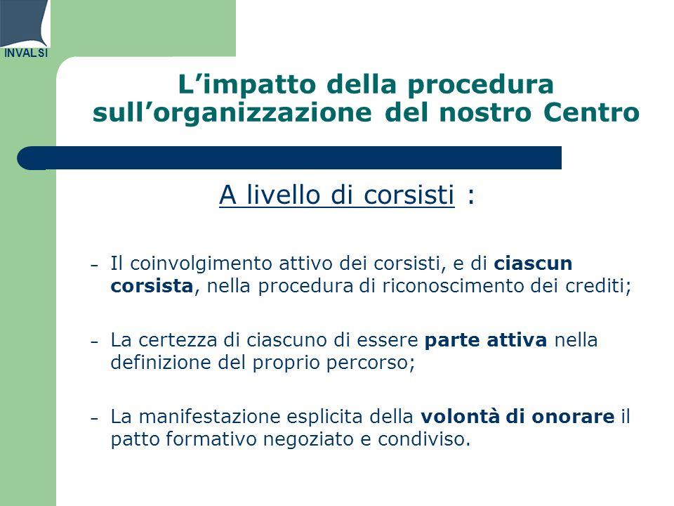INVALSI Limpatto della procedura sullorganizzazione del nostro Centro A livello di corsisti : – Il coinvolgimento attivo dei corsisti, e di ciascun co