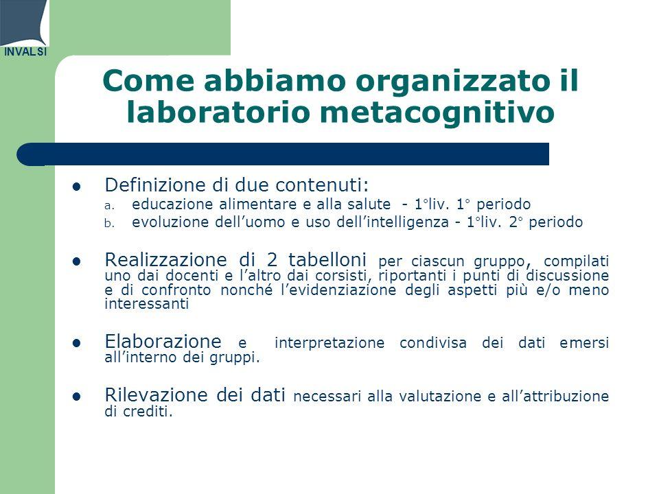 INVALSI Come abbiamo organizzato il laboratorio metacognitivo Definizione di due contenuti: a. educazione alimentare e alla salute - 1°liv. 1° periodo