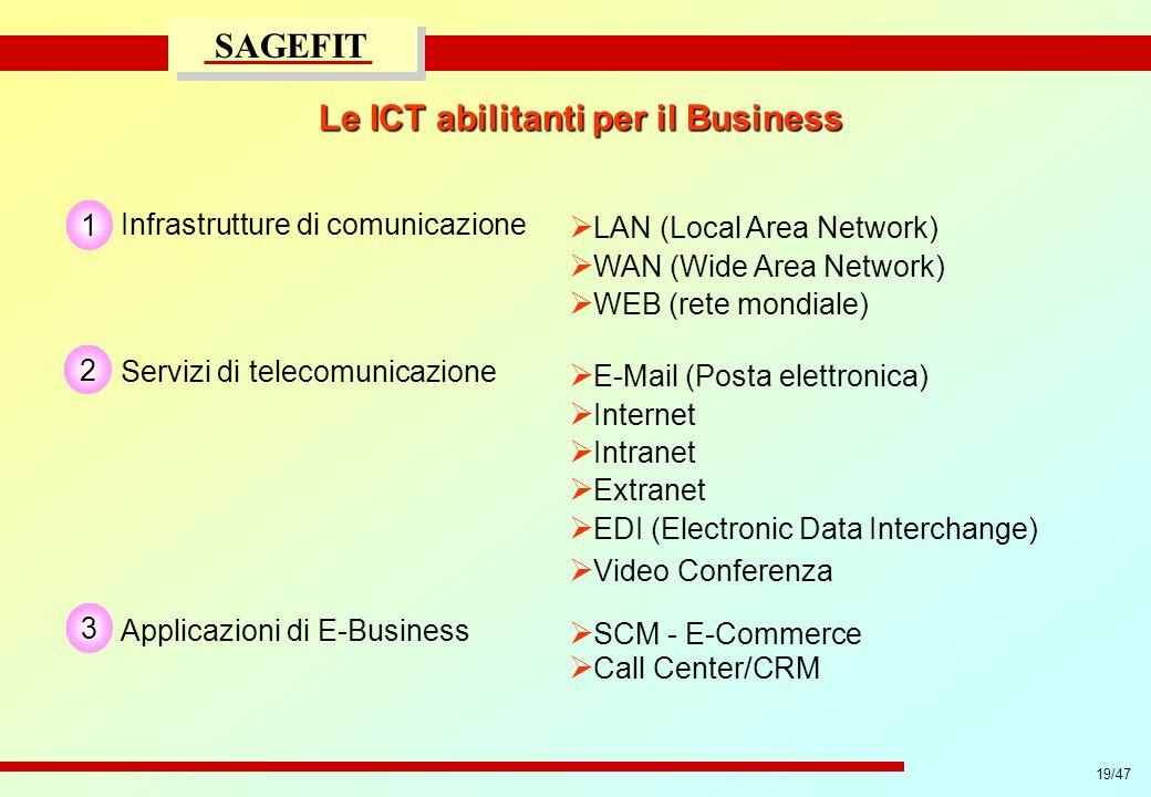 19/47 progetto di massima/esecutivo SAGEFIT Le ICT abilitanti per il Business LAN (Local Area Network) WAN (Wide Area Network) WEB (rete mondiale) 1 I