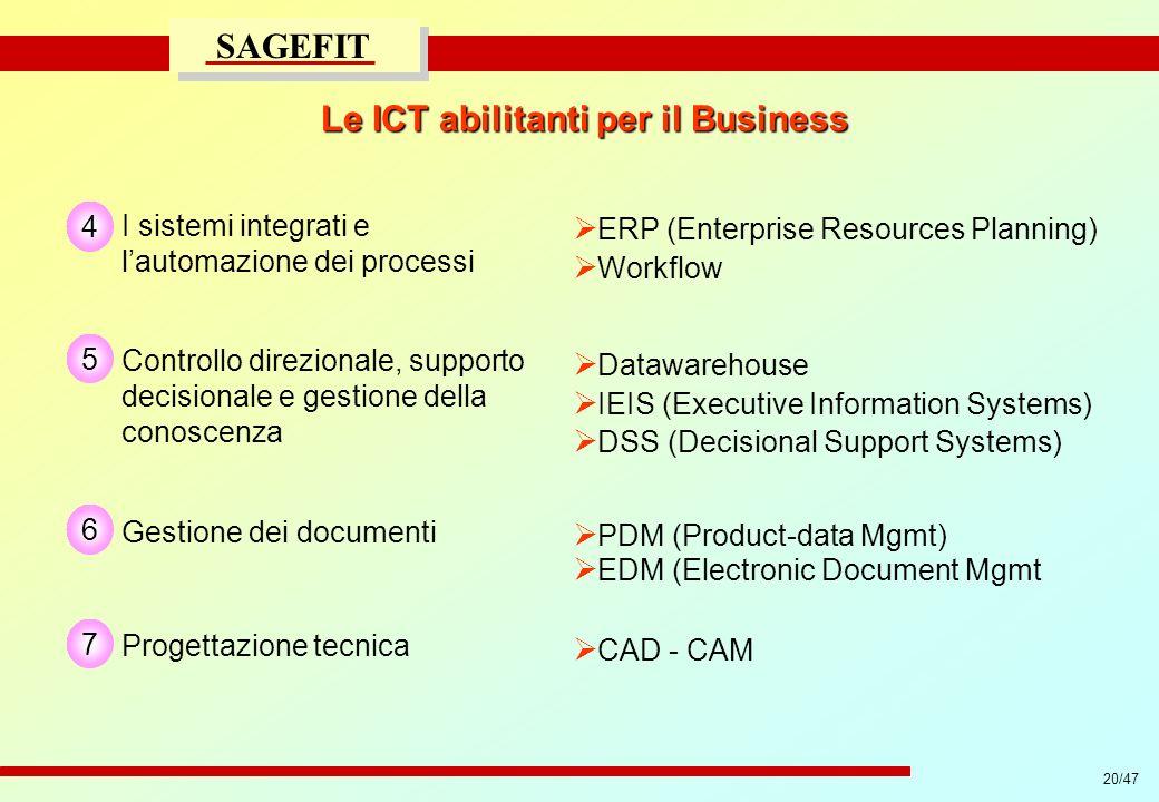 20/47 progetto di massima/esecutivo SAGEFIT Le ICT abilitanti per il Business ERP (Enterprise Resources Planning) Workflow 4 I sistemi integrati e lau