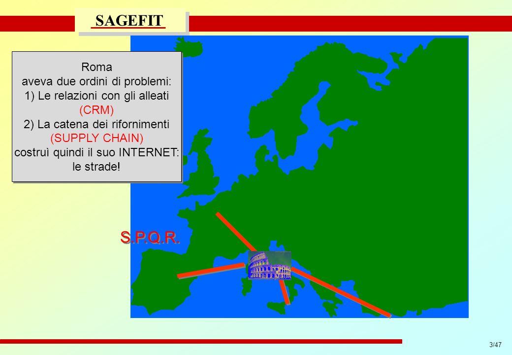 3/47 progetto di massima/esecutivo SAGEFIT S.P.Q.R. Roma aveva due ordini di problemi: 1) Le relazioni con gli alleati (CRM) 2) La catena dei rifornim