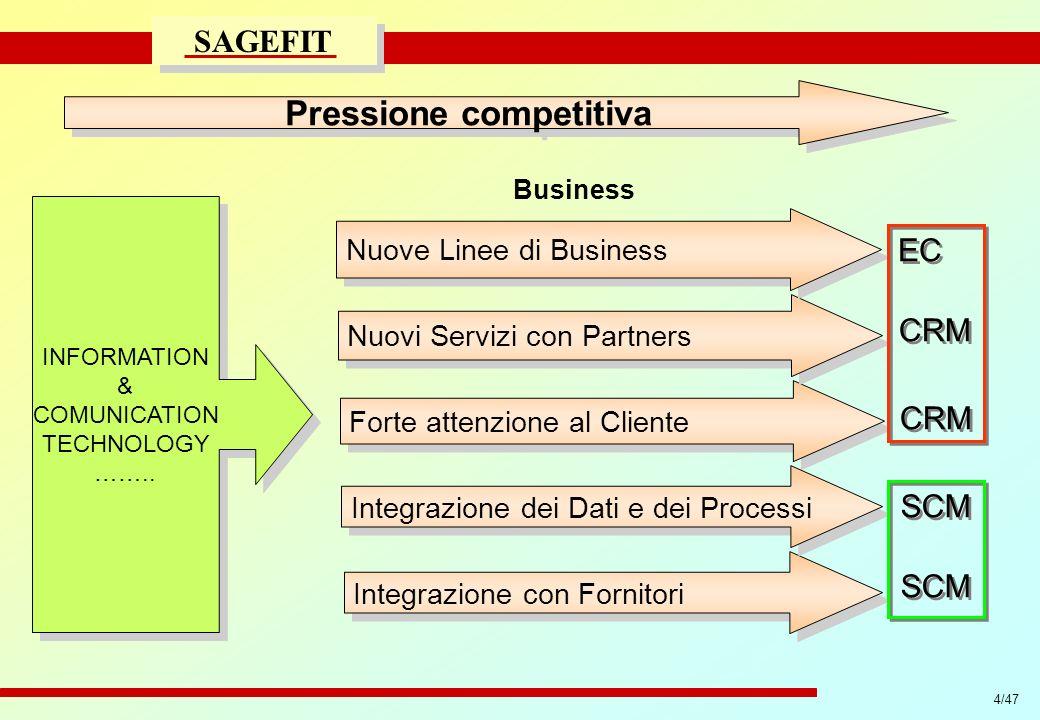 4/47 progetto di massima/esecutivo SAGEFIT INFORMATION & COMUNICATION TECHNOLOGY …….. INFORMATION & COMUNICATION TECHNOLOGY …….. Forte attenzione al C